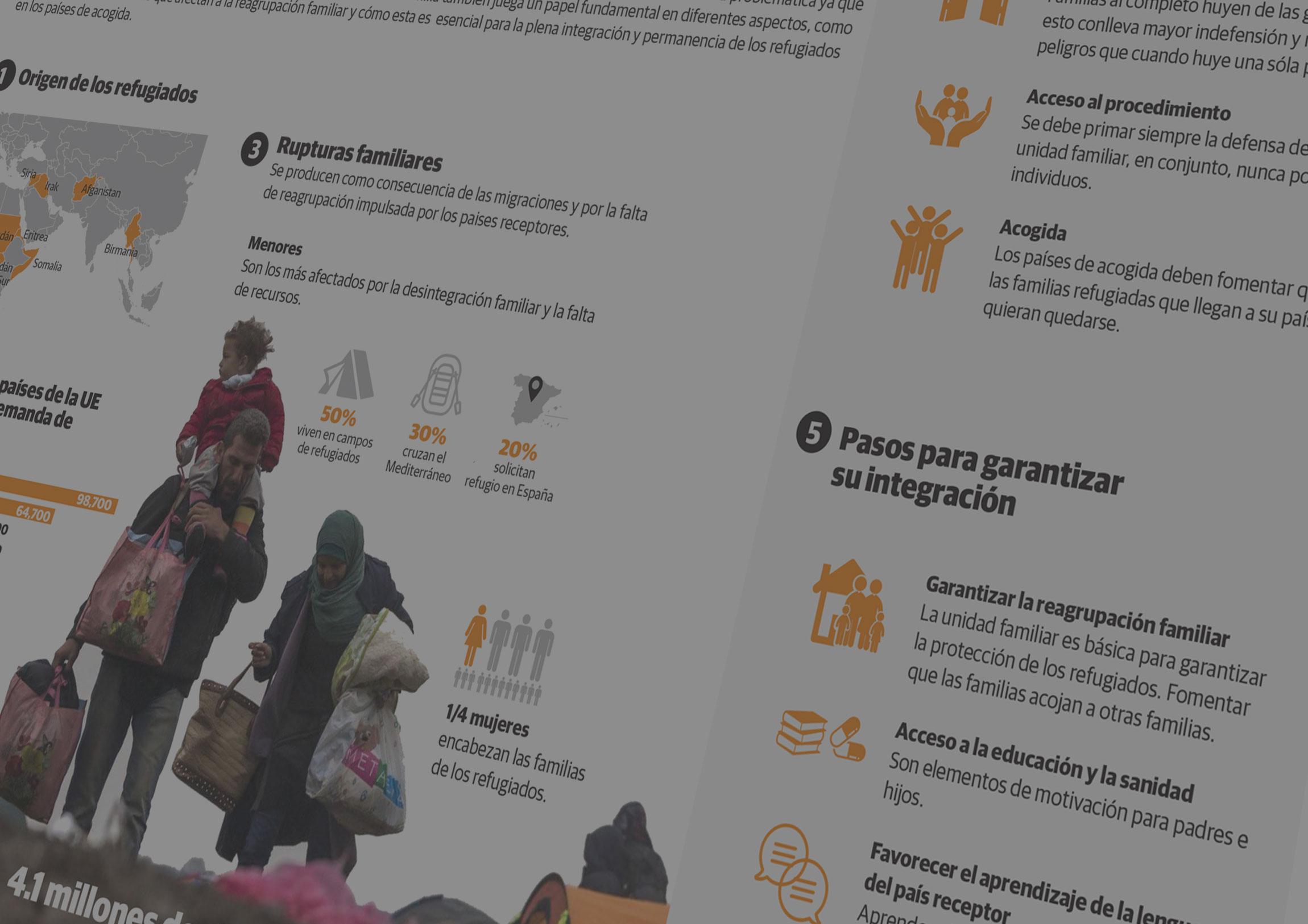 infografia-tfw-refugiados